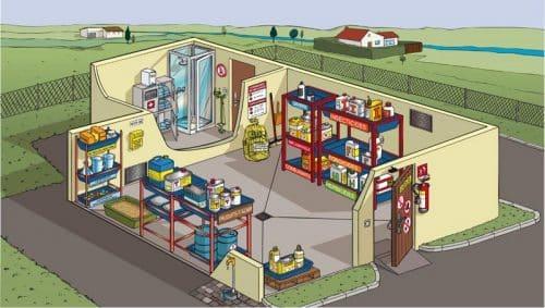 Agriculture : bien aménager un local de stockage pour produits phytosanitaires